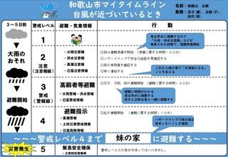 マイタイムライン 台風【例】.jpg